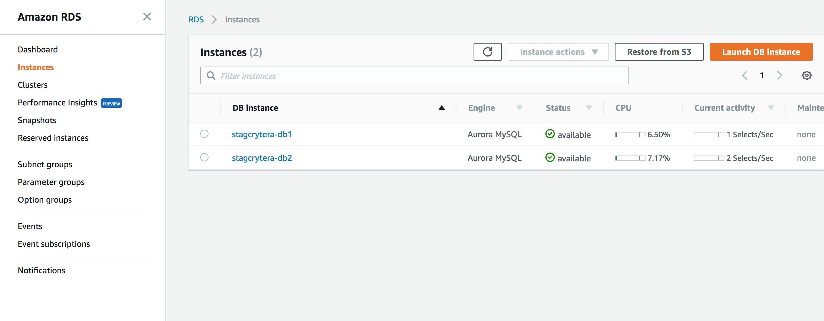 AWS RDS Mysql Aurora with Multi-AZ – Thinegan Ratnam